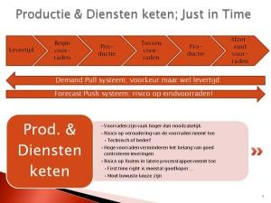Productie en dienstenketen